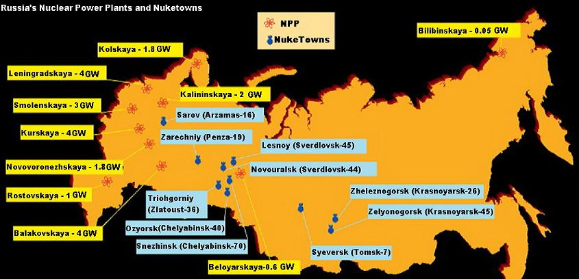Anti-nuclear Movement in Russia - Nuclear Heritage